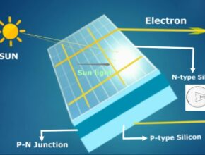 How does work solar energy