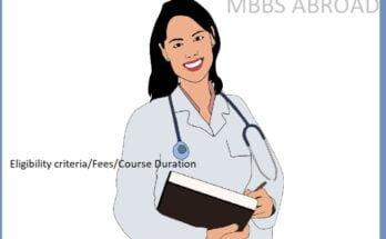 Best country for MBBS abroad